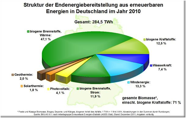Environmental Policy in the European Union: vClimate ...